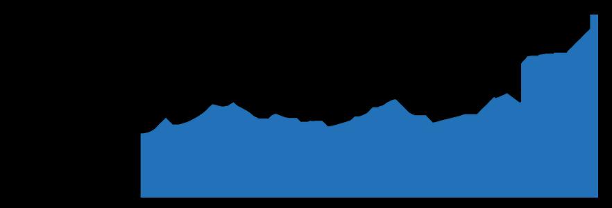 PaperPlane Studios